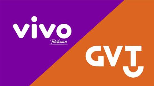 GVTVIVO