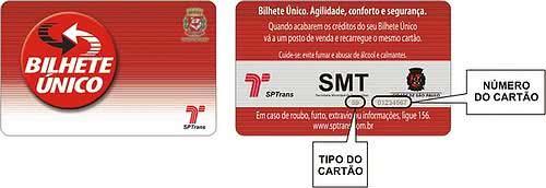 2ª Via CARTÃO BILHETE ÚNICO ACESSO VIA FONE